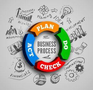 Illustrate plan-do-check-act vector